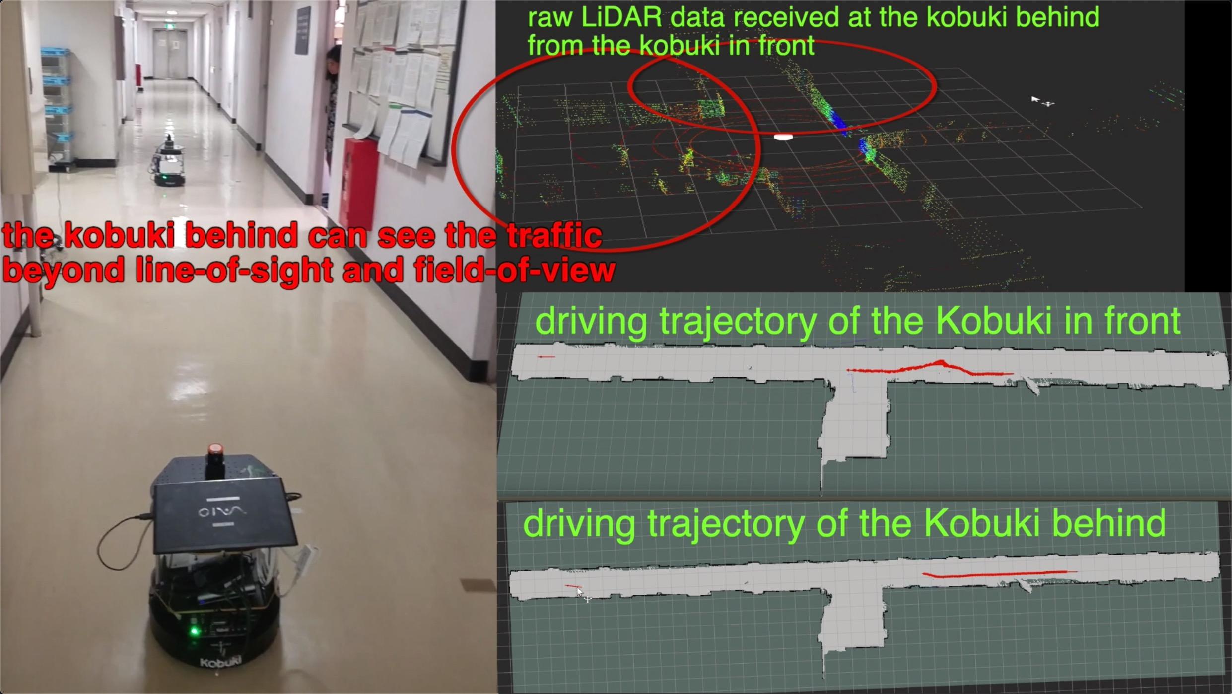 [Demo] Millimeter-Wave Vehicle-to-Vehicle (V2V) Communication