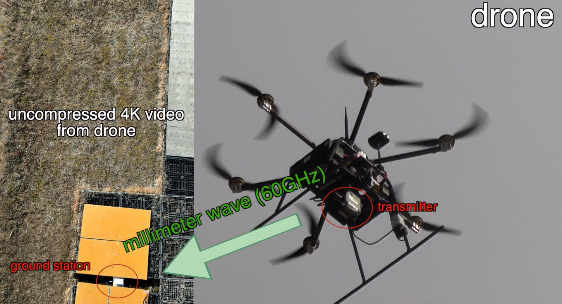 [Demo] Transmission Uncompressed 4K Video from Drone through Millimeter-Wave Communication