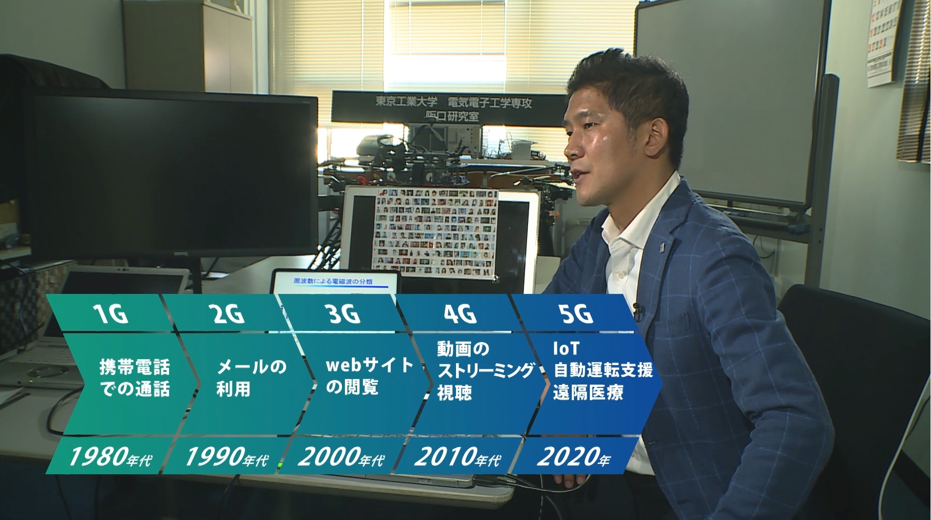 Prof. Sakaguchi explained 5G in BS Fuji 「GALILEO X」